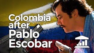 Has COLOMBIA ended the NARCO WAR? - VisualPolitik EN