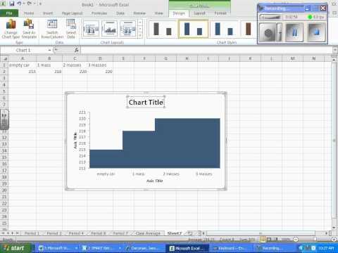 Make a bar Graph 2014