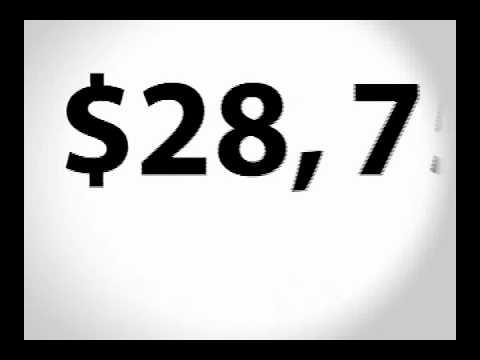 Free Grant Money $28,750