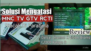 Biss Key Tvri Sport HD 4 Palapa D Update