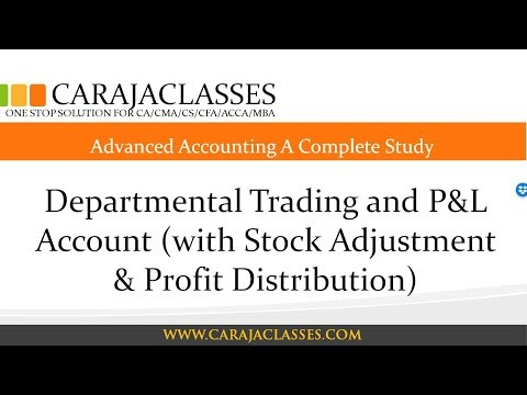 Departmental Trading and P&L Account (with Stock Adjustment & Profit Distribution)