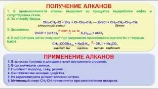 Download № 14. Органическая химия. Тема 6. Алканы. Часть 6. Получение и применение алканов Video