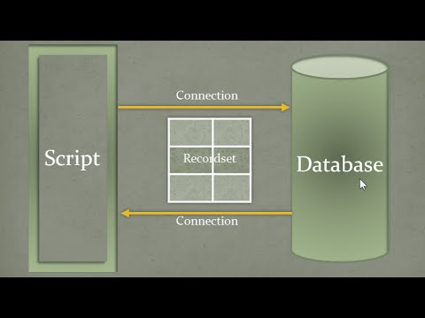 VBScript Working with Databases and SQL - tutorial 8