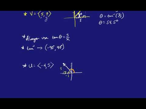 Finding the Direction Angle of a Vector