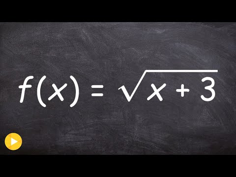 How to write the inverse of the square root function