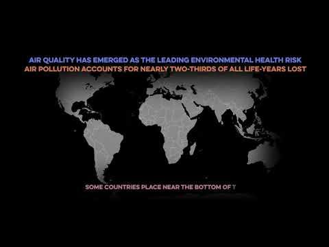 Environmental Performance Index