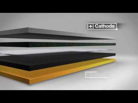 Lithium-ion batteries - How do they work