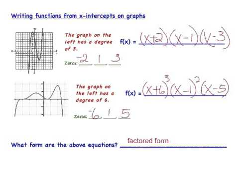 Writing Polynomial Equations From Zeros (Roots)