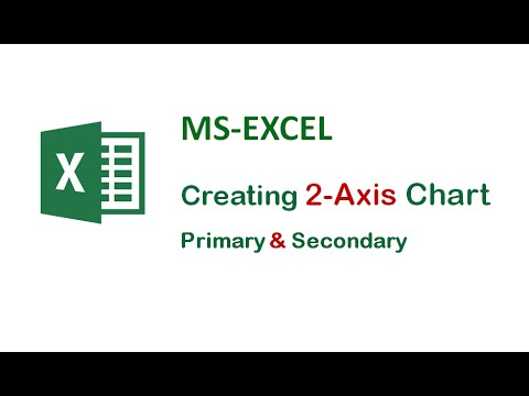 MS Excel : How to create two axis chart in excel - Primary & Secondary Axis