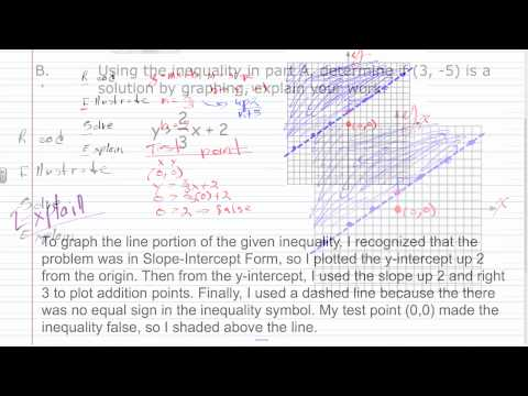 7 5 Algebra 1 Graphing Linear Inequalities