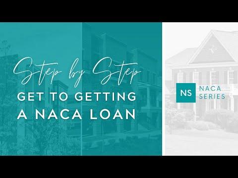NACA Home Buying Process