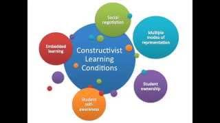 Constructivist Approaches