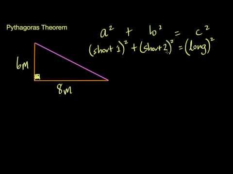 Quick Pythagoras Refresh