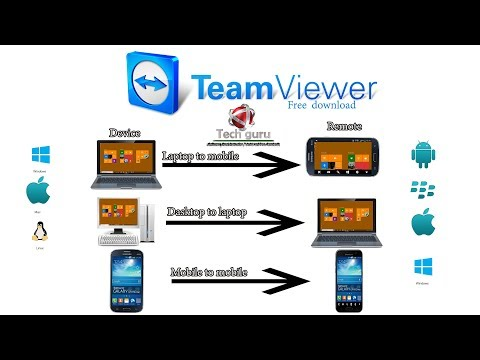 Teamviewer | remote control computer to android | android to Pc | Tech guru sumit