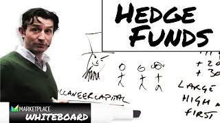 A look inside hedge funds | Marketplace Whiteboard
