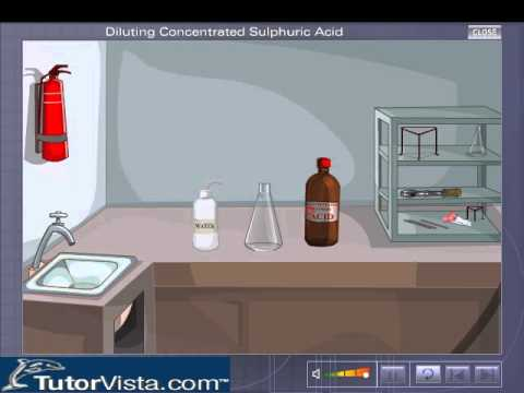 Diluting Concentrated Sulphuric Acid