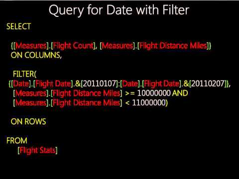 Date Range Filters in MDX