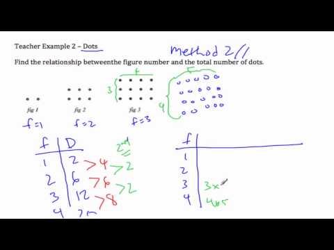 Dots - Find Formula 2
