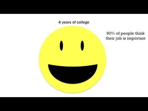 Topadmit - Why College