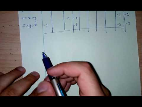 Solving Algorithm- input-3 numbers, output - largest and second largest within min. space time comp.