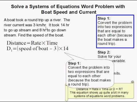 How to Solve a Systems of Equations Word Problem (boat and river)