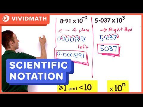 Convert Scientific Notation To Standard Form