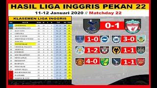 Hasil Liga Inggris Tadi Malam Terbaru - Hasil Tottenham VS Liverpool dan Klasemen 12 Januari 2020