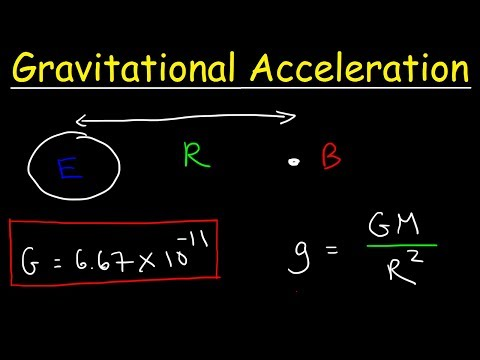 Gravitational Acceleration Physics Problems, Formula & Equations