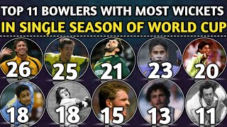 Top 11 Bowlers with Most Wickets in Single Season Of World Cup| Most Wickets In Single Edition Of WC