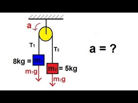 Physics - Mechanics: The Pulley (1 of 2)