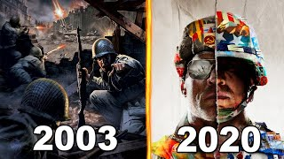 Evolution of Cover Call of Duty Games 2003-2021