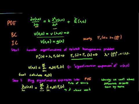 8.3 Eigenfunction Expansions for homgeneous boundary conditions
