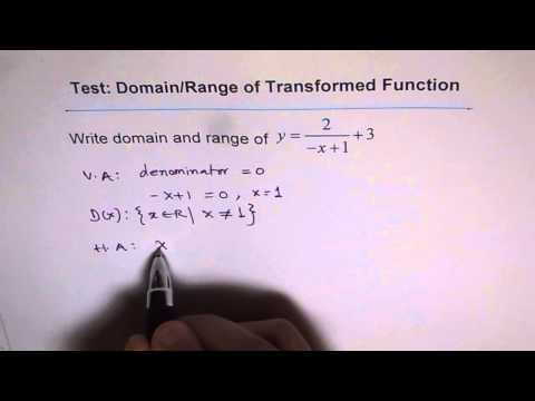Domain Range Transformed Reciprocal Function Test