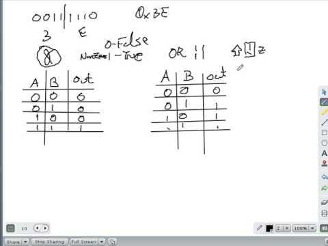C Programming 101 - Binary Truth Tables