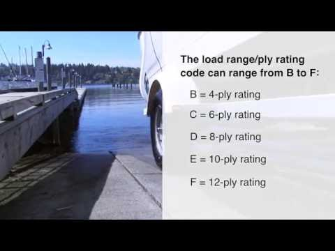 Trailer Tires: Determining Size and Load Range | TireBuyer.com