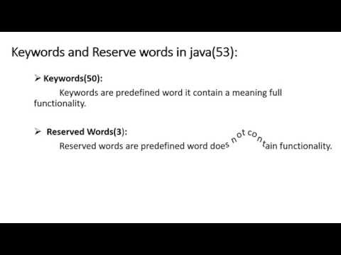 All Keywords in JAVA