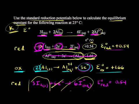 Calculating the equilibrium constant from the standard cell potential | Khan Academy