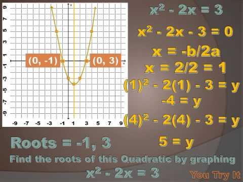 Algebra 1 - Solving Quadratic Equations by Graphing