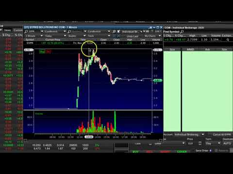 How To Find The Top Penny Stocks To Trade