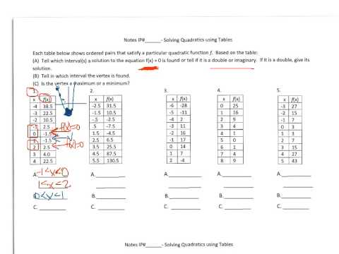 4.1 solving Quadratics with tables