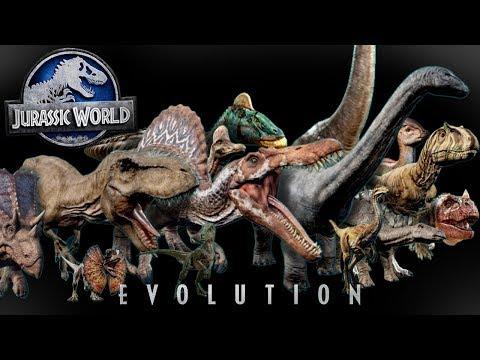 All Dinosaur Species Profiles! - Jurassic World Evolution