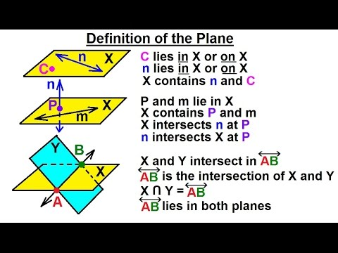 Geometry - Basic Terminology (2 of 34) Definition of Planes