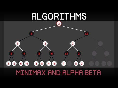 Algorithms Explained – minimax and alpha-beta pruning