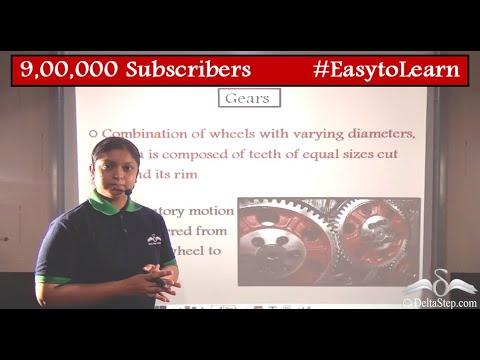 Gear ratio and torque