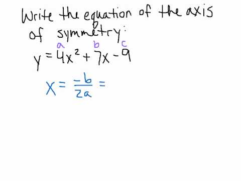 Write the Equation of the Axis of Symmetry for a Parabola