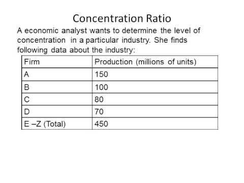 Concentration Ratio