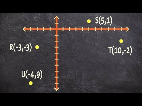 Determine if a set of points is a trapezoid or not