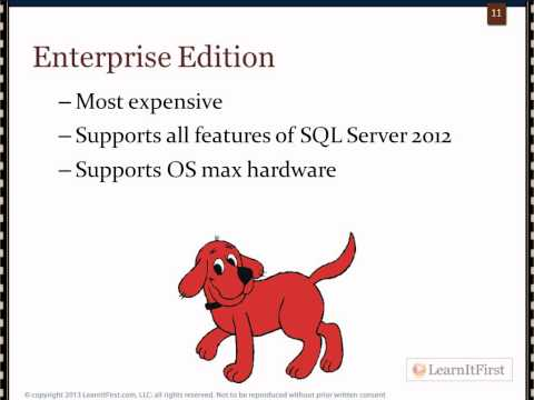 Editions of SQL Server 2012