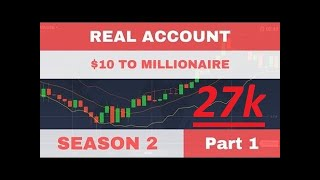 Iq Option Live Trading Power HMA Indicator Signal Support And Free