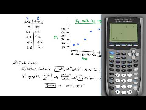 4.6 Hypothesis Testing for Correlation and Regression